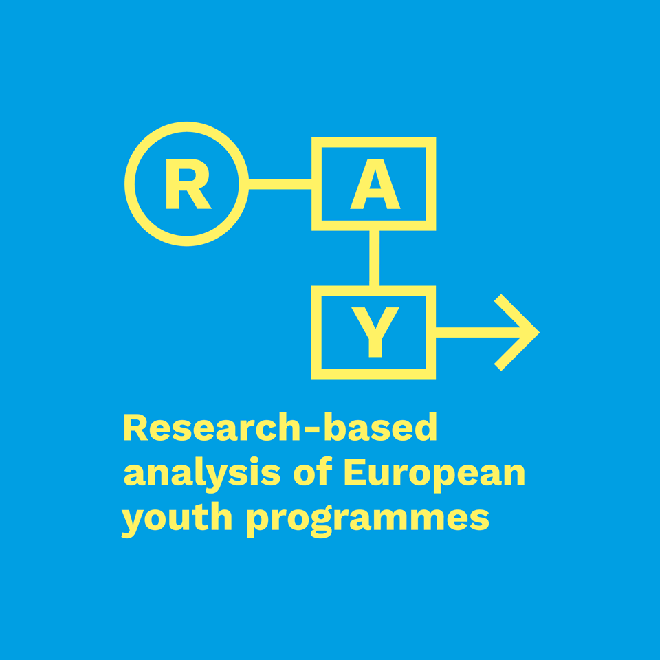 RAY istraživanja (Research-based Analysis of European Youth Programmes) - Slika 1