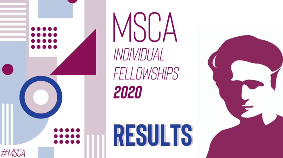 Vizual MSCA