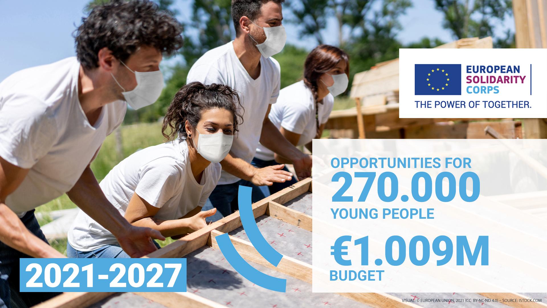 Europske snage solidarnosti podupiru volontiranje mladih, solidarne i humanitarne aktivnosti u zajednici - Slika 1