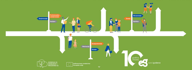 Vizual za Info dan mreža i inicijativa 2021